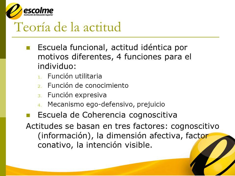Teoría de la actitud Escuela funcional, actitud idéntica por motivos diferentes, 4 funciones para el individuo: