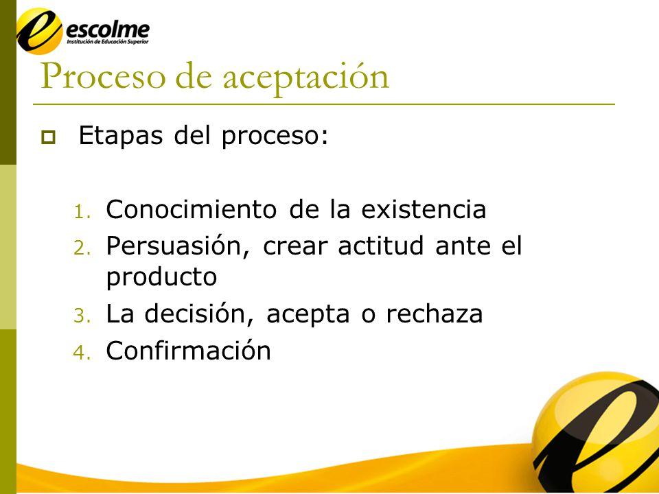 Proceso de aceptación Etapas del proceso: