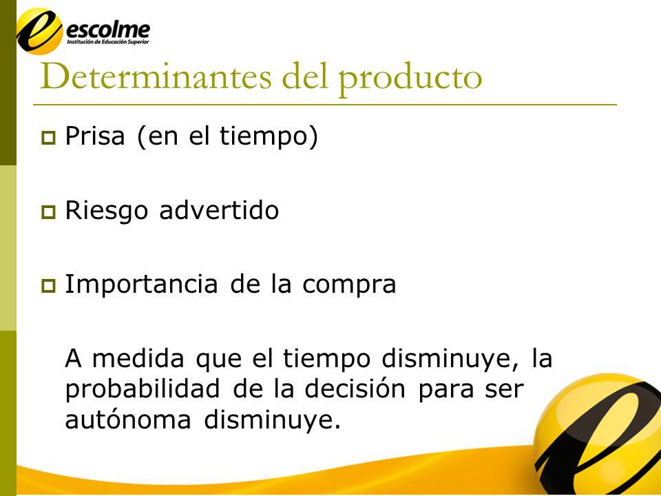 Determinantes del producto