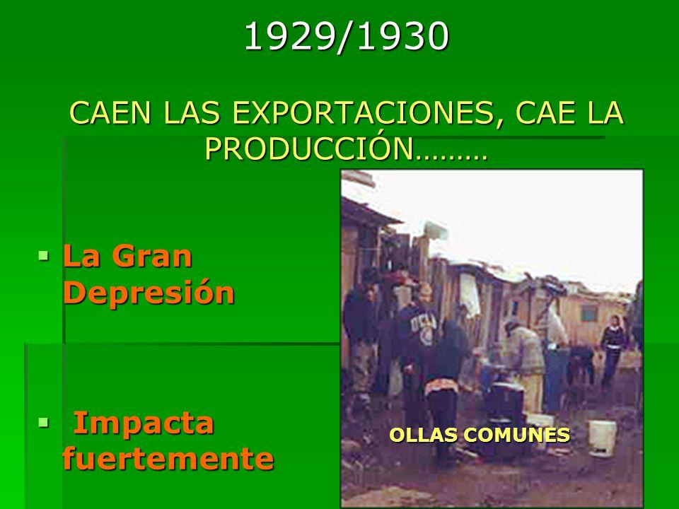 1929/1930 CAEN LAS EXPORTACIONES, CAE LA PRODUCCIÓN………