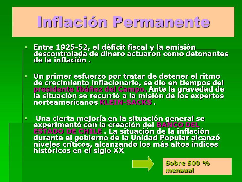 Inflación Permanente Entre 1925-52, el déficit fiscal y la emisión descontrolada de dinero actuaron como detonantes de la inflación .