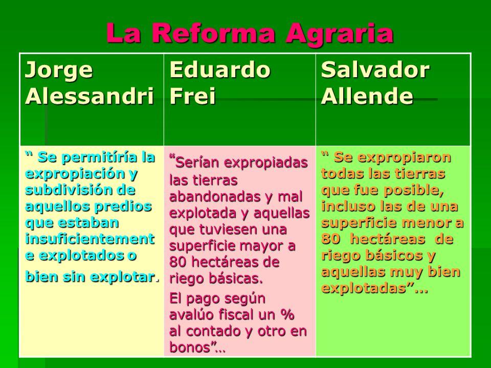 La Reforma Agraria Jorge Alessandri Eduardo Frei Salvador Allende