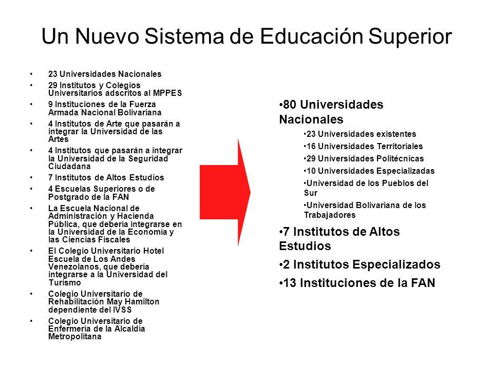 Un Nuevo Sistema de Educación Superior
