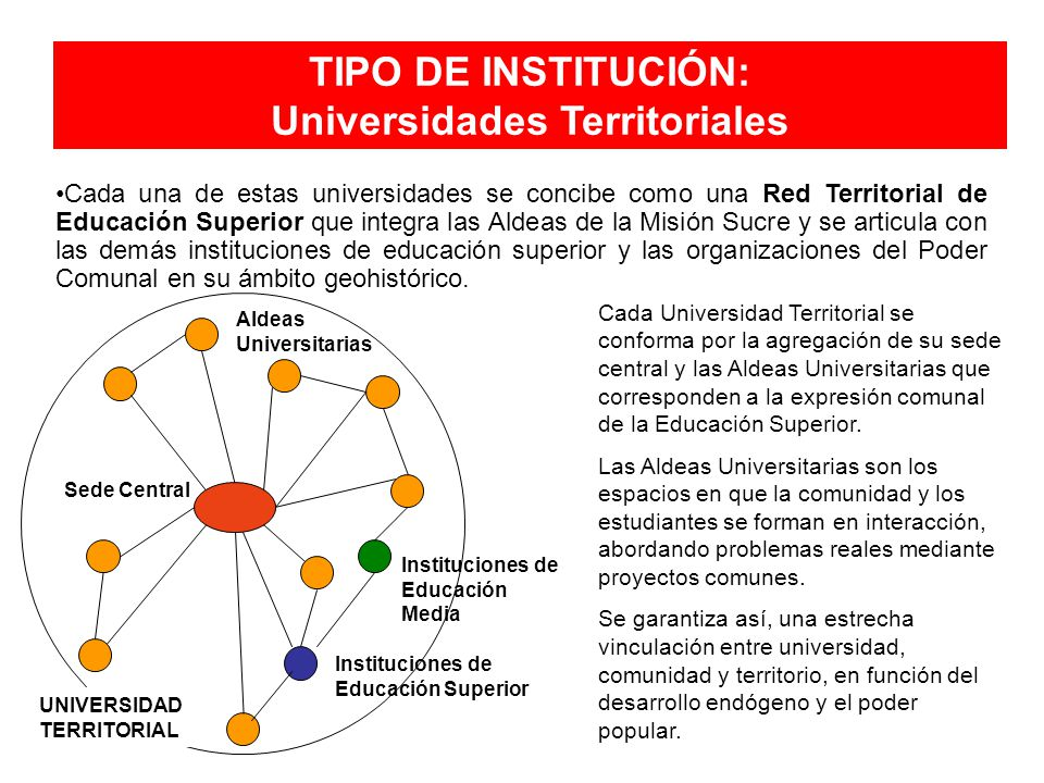 Universidades Territoriales
