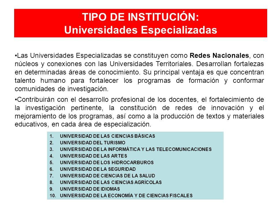 Universidades Especializadas