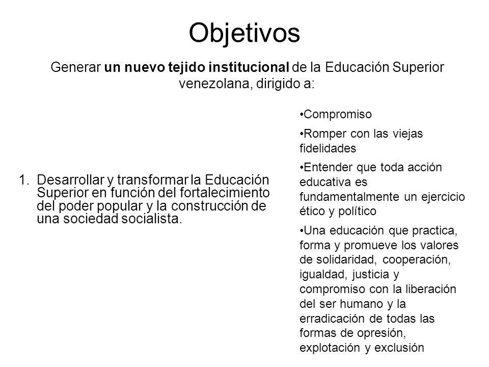 Objetivos Generar un nuevo tejido institucional de la Educación Superior venezolana, dirigido a: Compromiso.