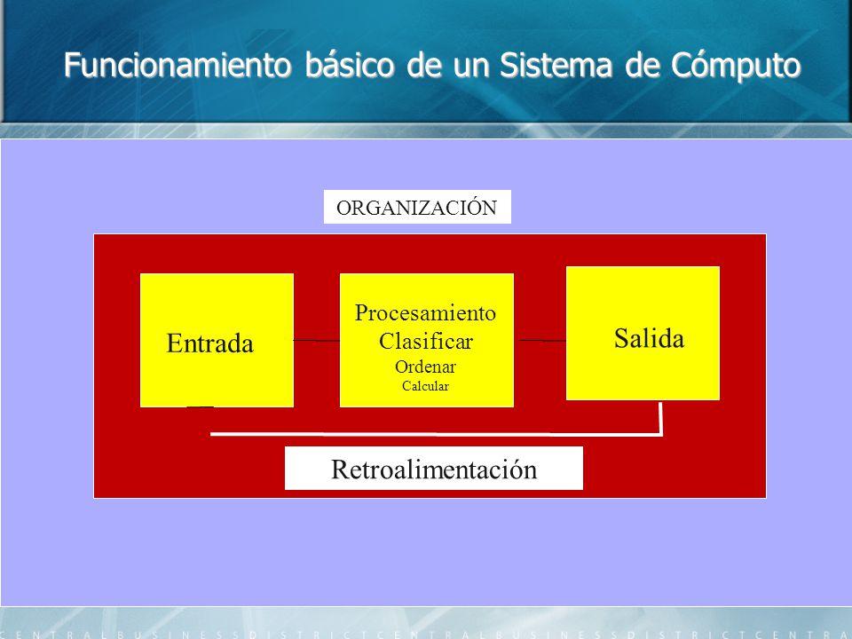 Funcionamiento básico de un Sistema de Cómputo