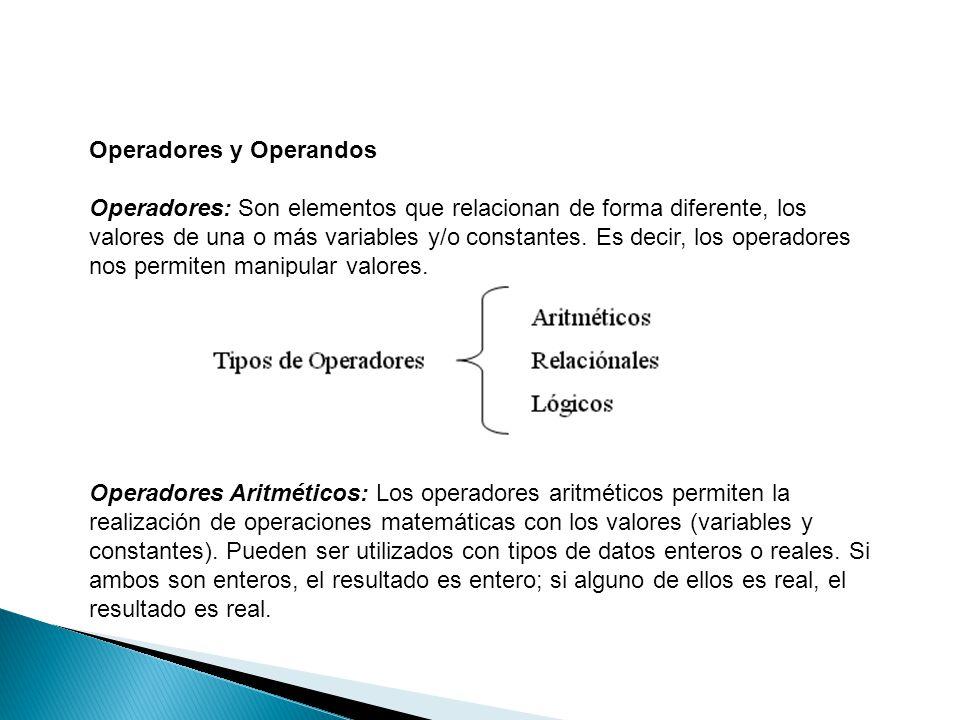 Operadores y Operandos
