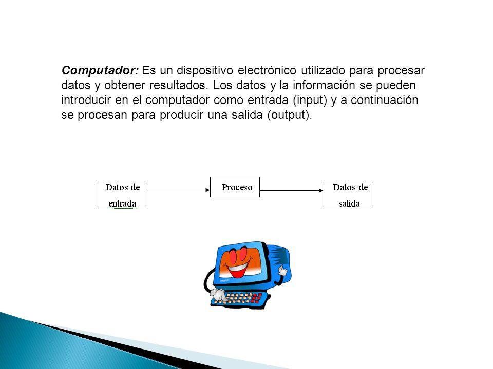 Computador: Es un dispositivo electrónico utilizado para procesar datos y obtener resultados.