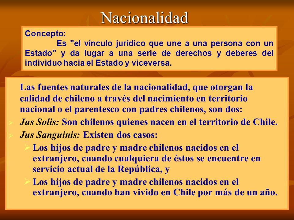 Nacionalidad Concepto: