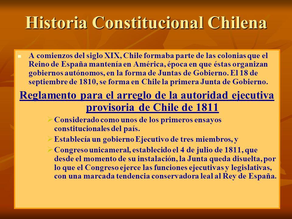 Historia Constitucional Chilena