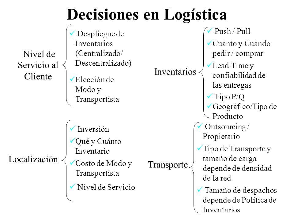 Decisiones en Logística