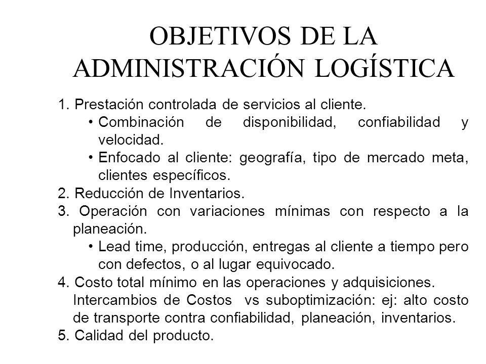 OBJETIVOS DE LA ADMINISTRACIÓN LOGÍSTICA