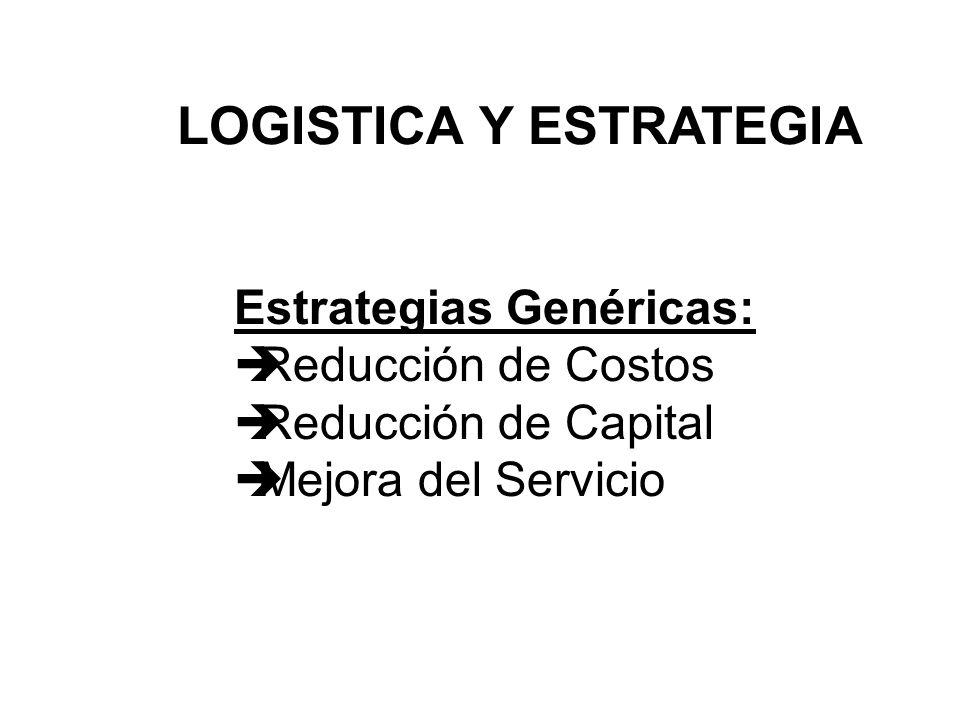 LOGISTICA Y ESTRATEGIA
