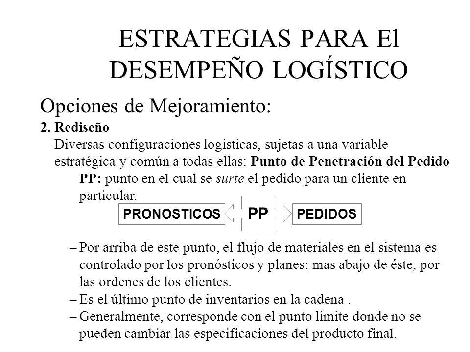 ESTRATEGIAS PARA El DESEMPEÑO LOGÍSTICO