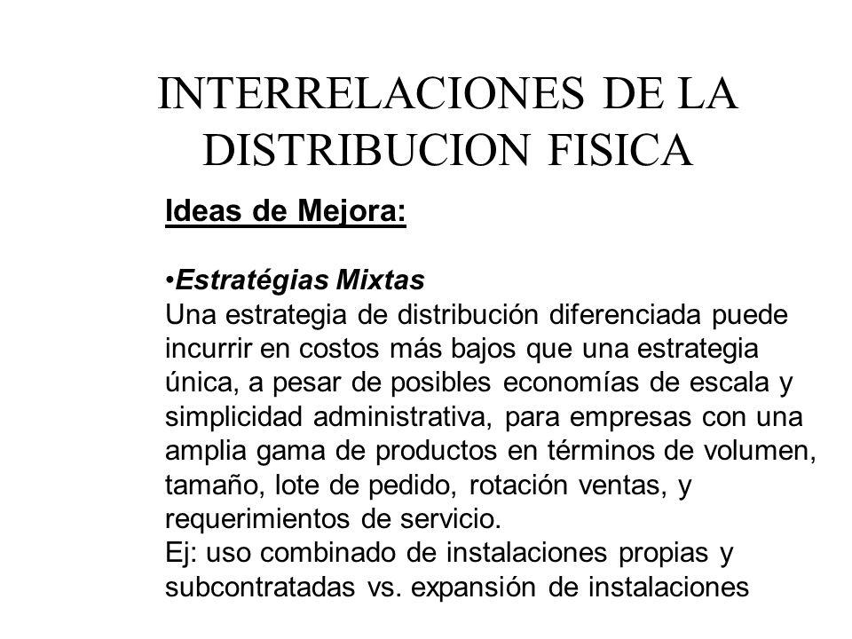INTERRELACIONES DE LA DISTRIBUCION FISICA