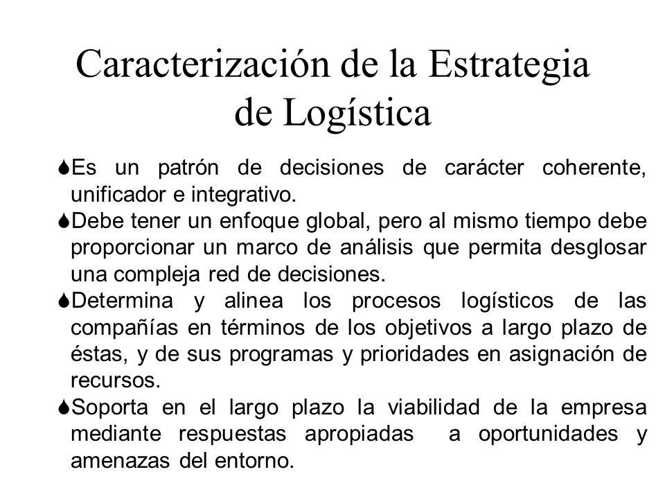 Caracterización de la Estrategia de Logística