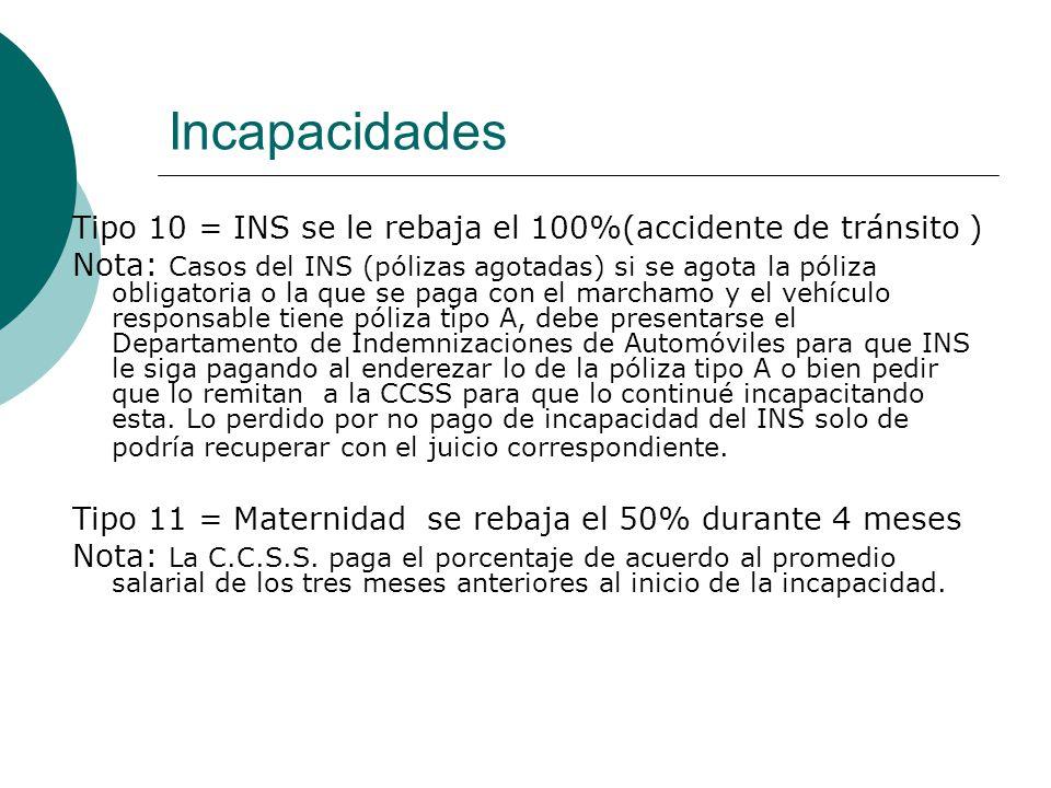 Incapacidades Tipo 10 = INS se le rebaja el 100%(accidente de tránsito )