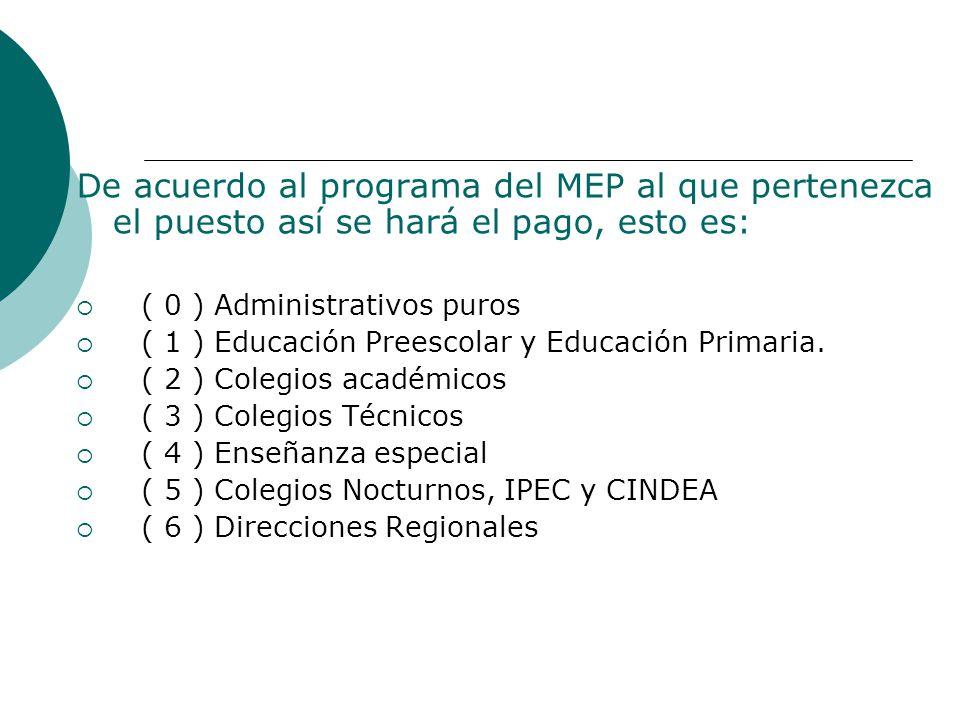 De acuerdo al programa del MEP al que pertenezca el puesto así se hará el pago, esto es:
