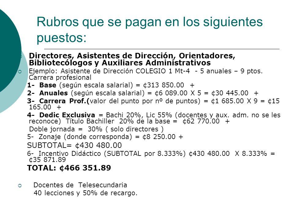 Rubros que se pagan en los siguientes puestos: