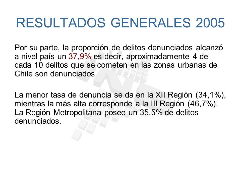 RESULTADOS GENERALES 2005
