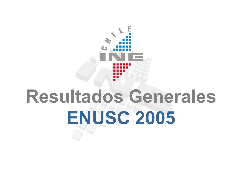 Resultados Generales ENUSC 2005