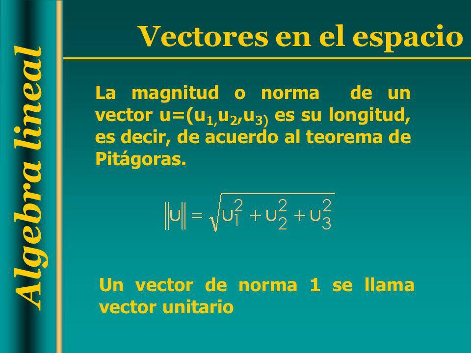 La magnitud o norma de un vector u=(u1,u2,u3) es su longitud, es decir, de acuerdo al teorema de Pitágoras.