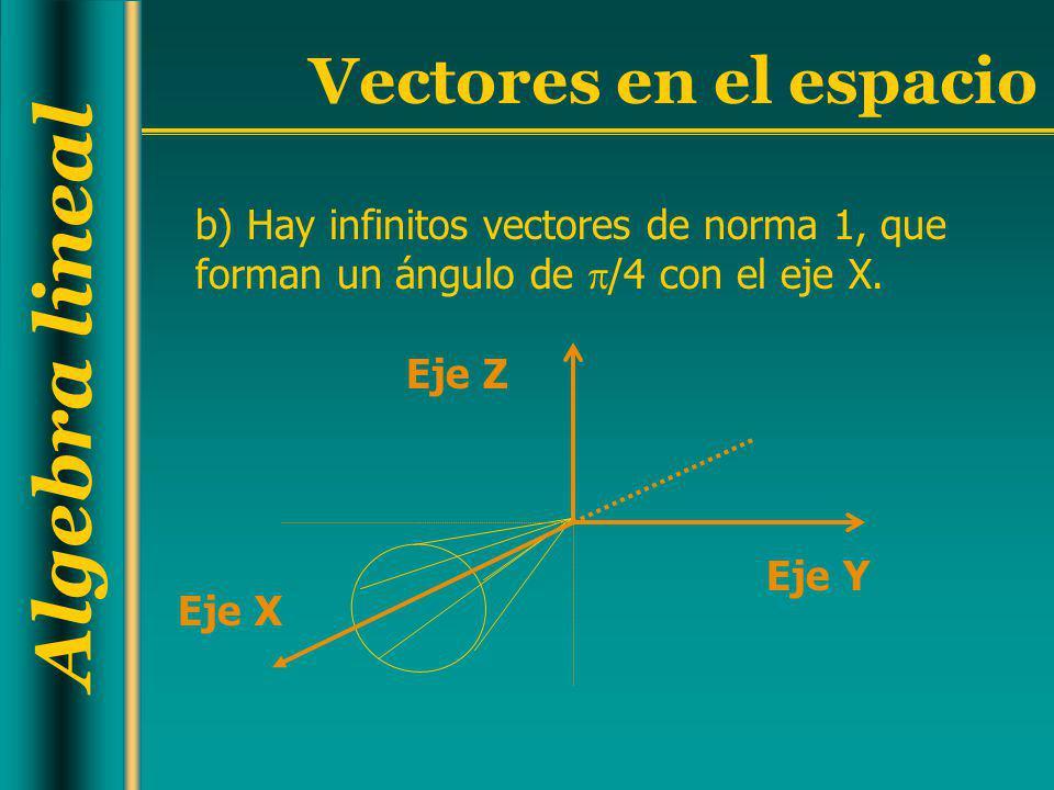 b) Hay infinitos vectores de norma 1, que forman un ángulo de /4 con el eje X.