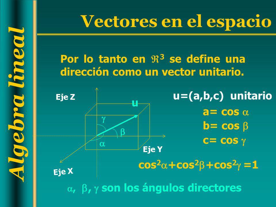 Por lo tanto en 3 se define una dirección como un vector unitario.