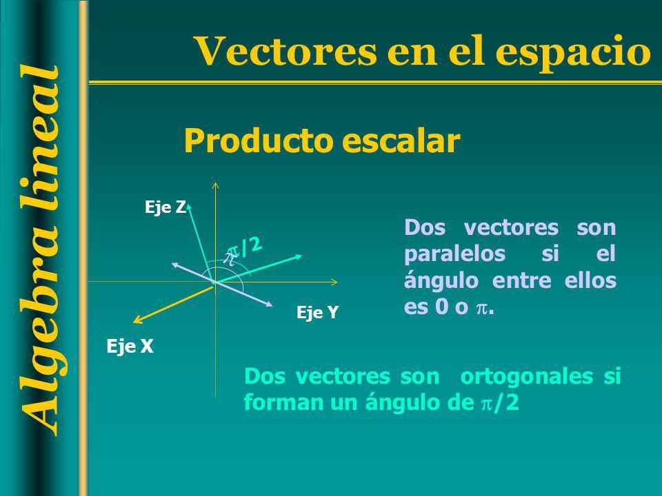 Producto escalar Eje X. Eje Y. Eje Z. /2. Dos vectores son paralelos si el ángulo entre ellos es 0 o .