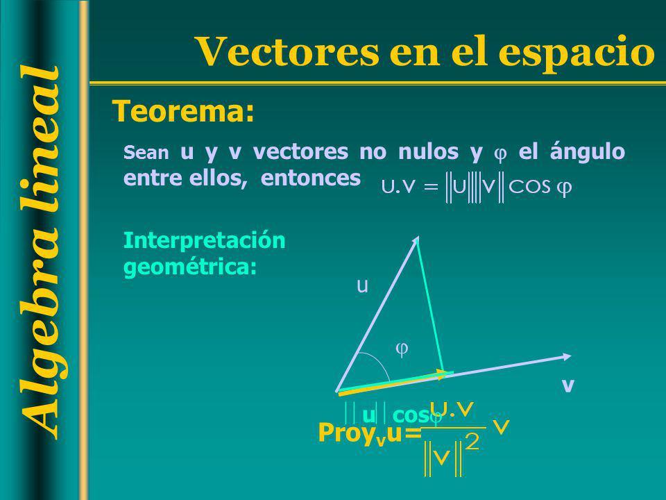 Teorema: Proyvu= Interpretación geométrica: u  v ucos