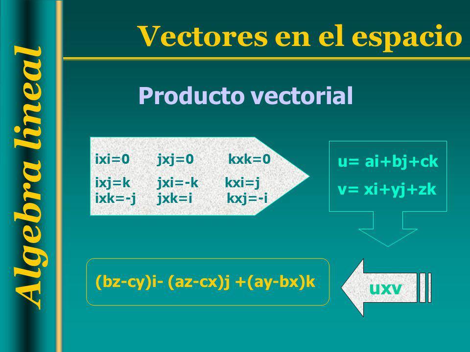 (bz-cy)i- (az-cx)j +(ay-bx)k