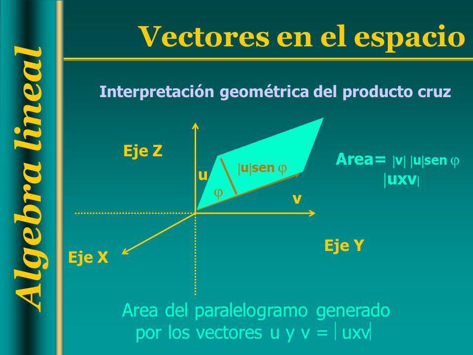 Area del paralelogramo generado por los vectores u y v = uxv