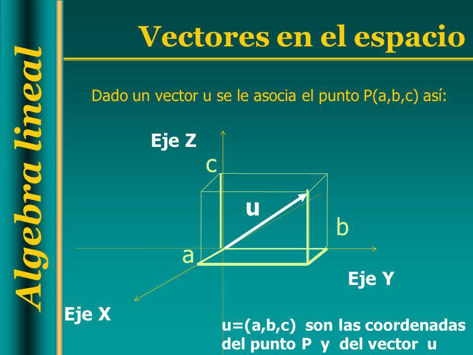 Dado un vector u se le asocia el punto P(a,b,c) así: