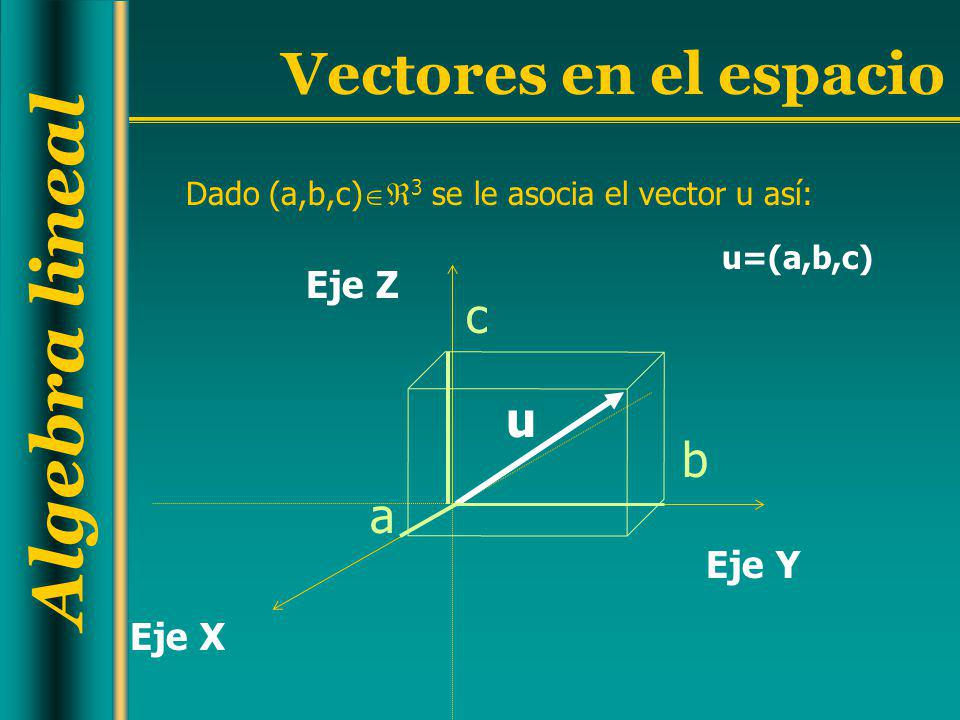 Dado (a,b,c)3 se le asocia el vector u así: