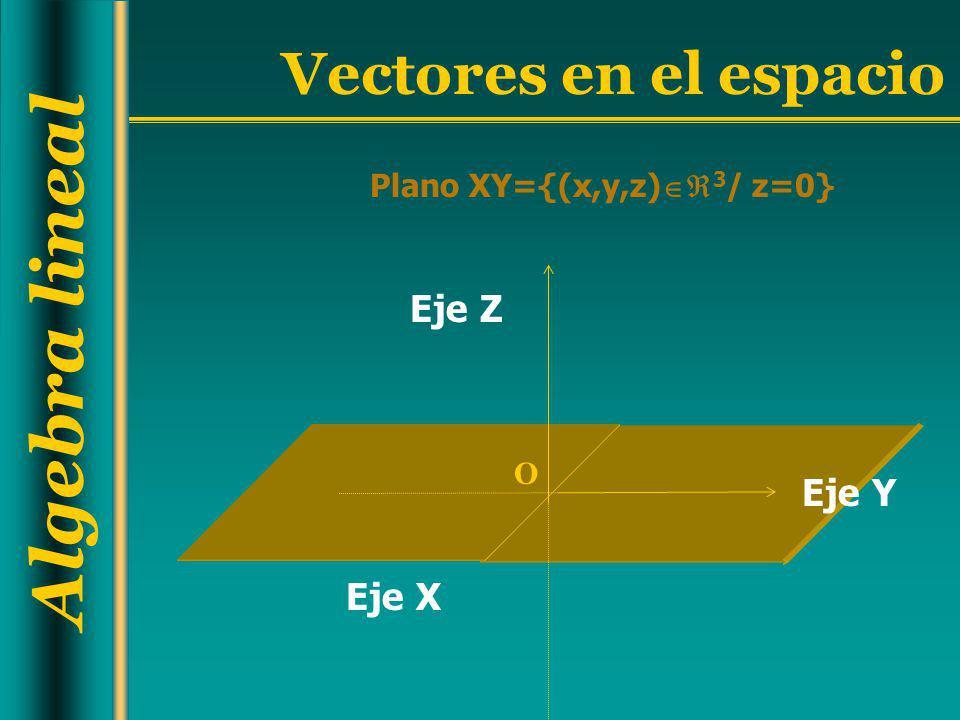 Plano XY={(x,y,z)3/ z=0}