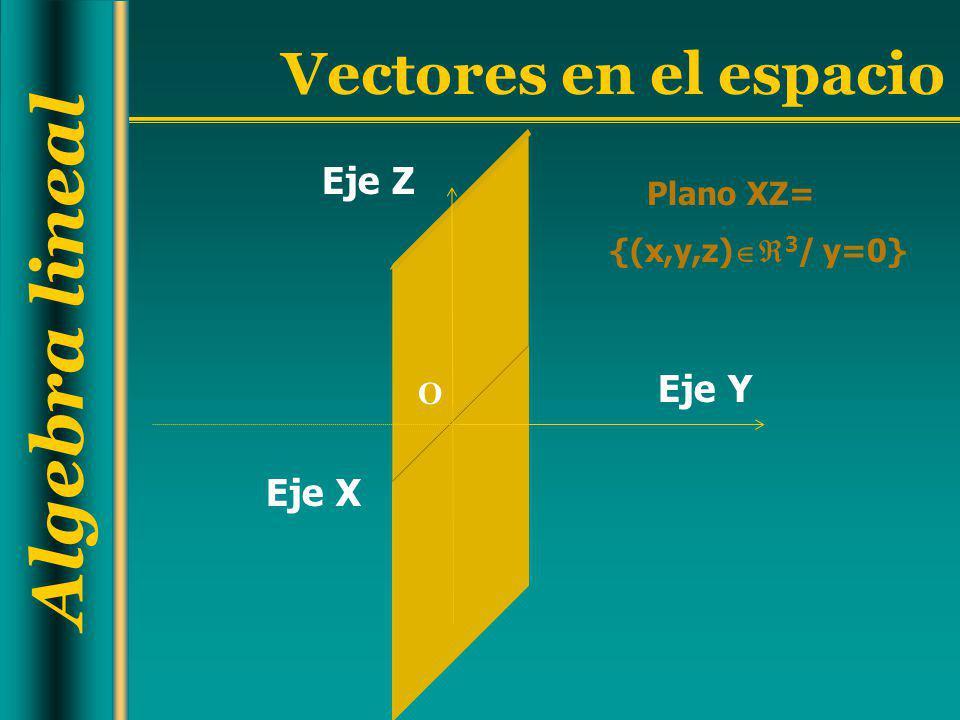 Eje X Eje Z Plano XZ= {(x,y,z)3/ y=0} O Eje Y