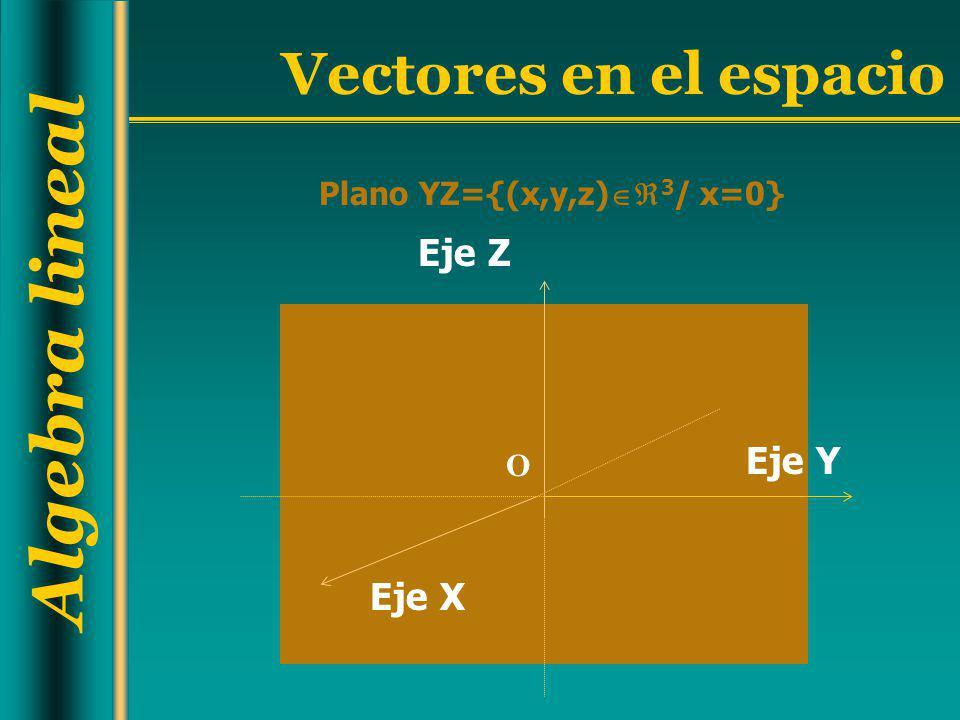 Plano YZ={(x,y,z)3/ x=0}