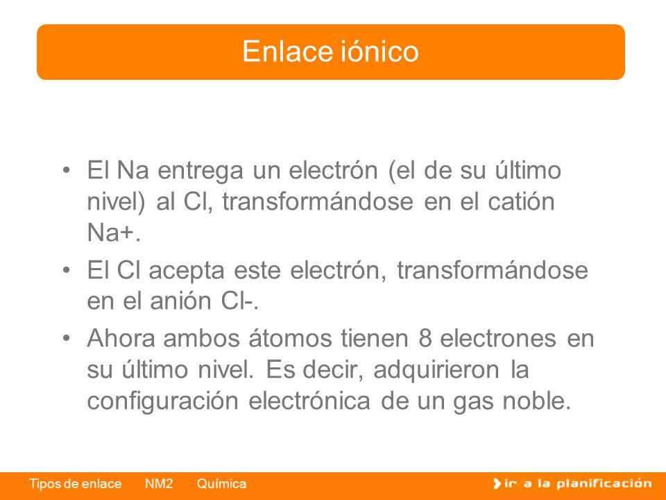 Enlace iónico El Na entrega un electrón (el de su último nivel) al Cl, transformándose en el catión Na+.