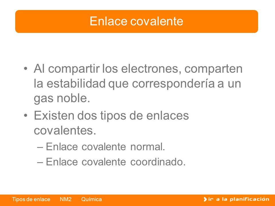 Existen dos tipos de enlaces covalentes.
