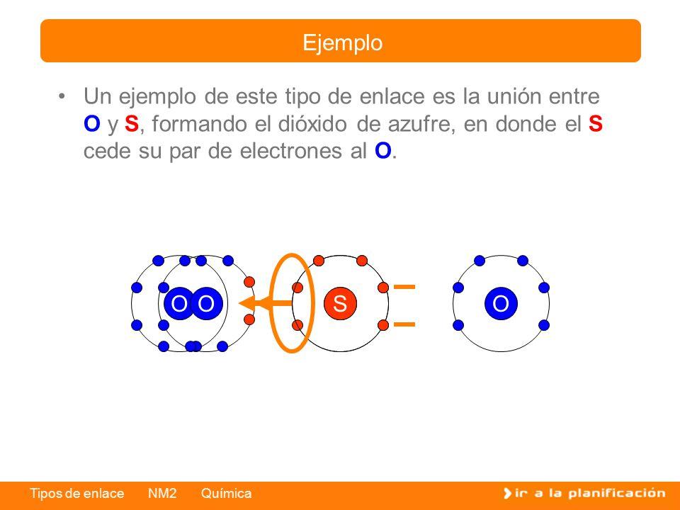 Ejemplo Un ejemplo de este tipo de enlace es la unión entre O y S, formando el dióxido de azufre, en donde el S cede su par de electrones al O.