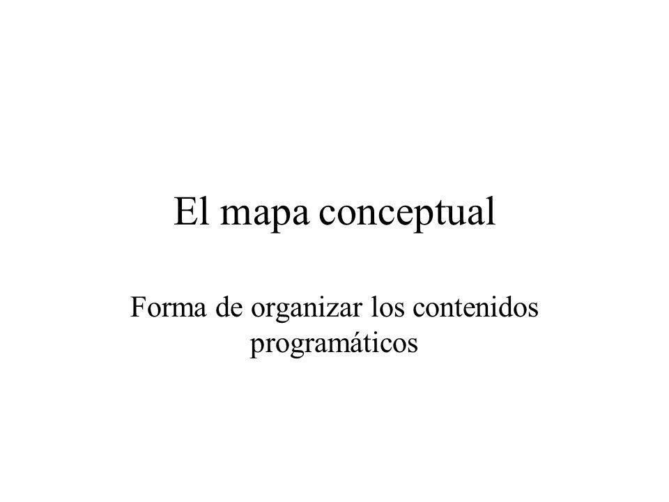 Forma de organizar los contenidos programáticos