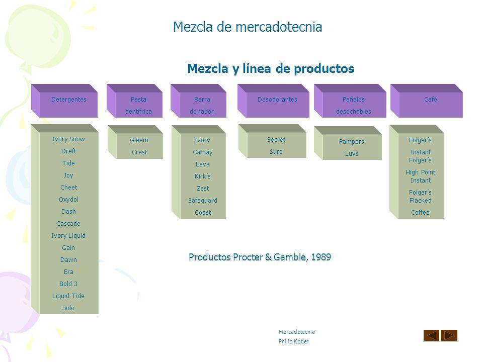 Mezcla y línea de productos
