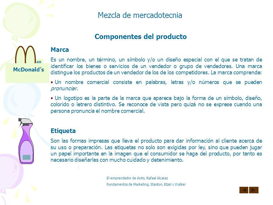 Componentes del producto