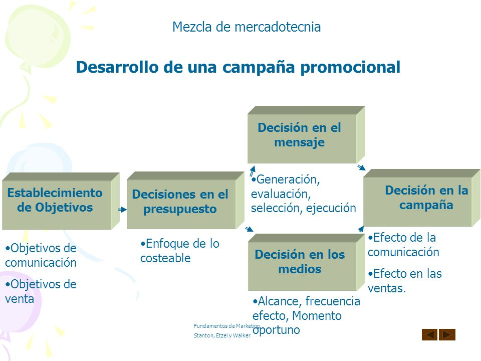 Desarrollo de una campaña promocional