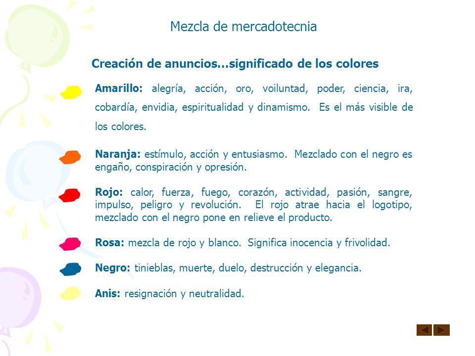 Creación de anuncios...significado de los colores