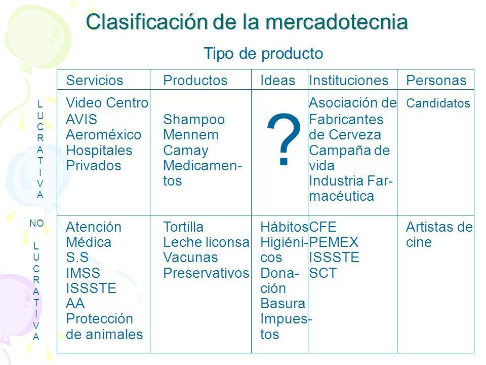 Clasificación de la mercadotecnia