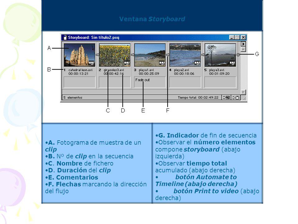 Ventana Storyboard A. Fotograma de muestra de un clip. B. Nº de clip en la secuencia. C. Nombre de fichero.