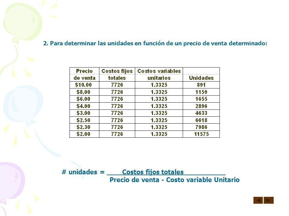 # unidades = Costos fijos totales _____