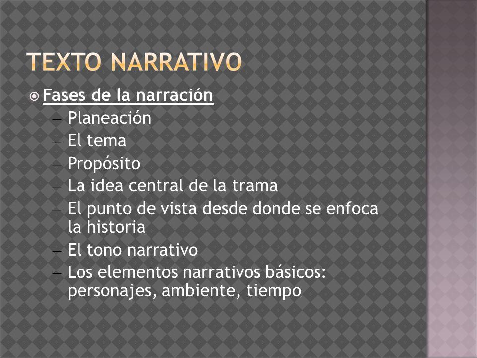 Fases de la narración Planeación. El tema. Propósito. La idea central de la trama. El punto de vista desde donde se enfoca la historia.